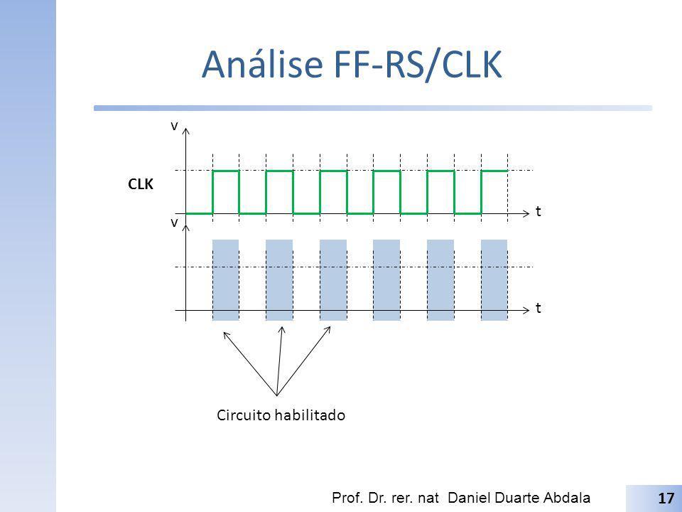 Análise FF-RS/CLK Prof. Dr. rer. nat Daniel Duarte Abdala 17 t v t v Circuito habilitado CLK