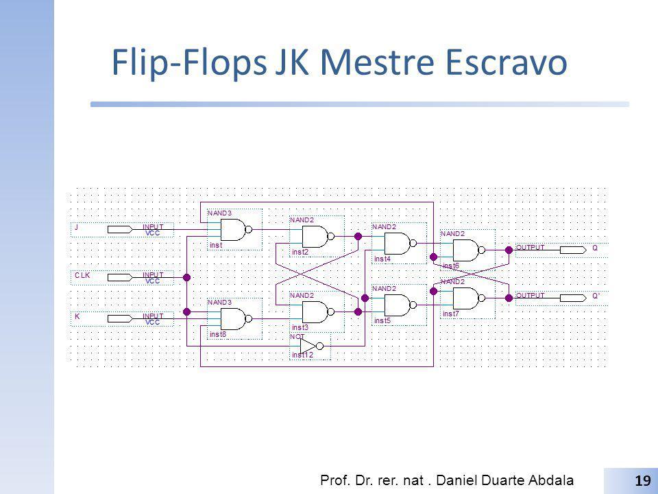 Flip-Flops JK Mestre Escravo Prof. Dr. rer. nat. Daniel Duarte Abdala 19