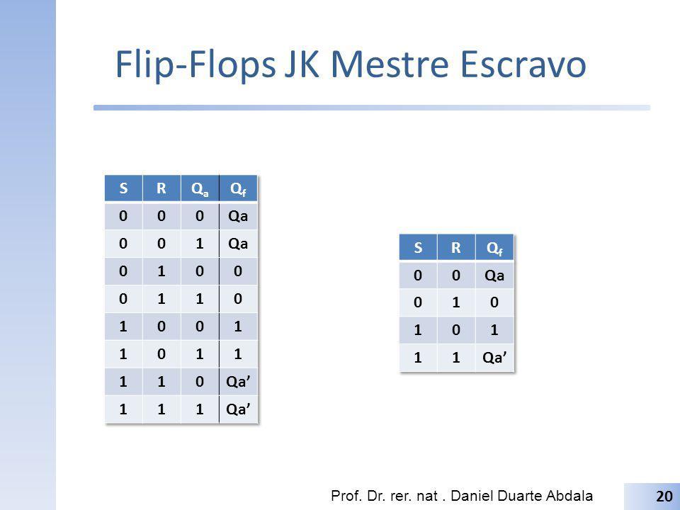 Flip-Flops JK Mestre Escravo Prof. Dr. rer. nat. Daniel Duarte Abdala 20