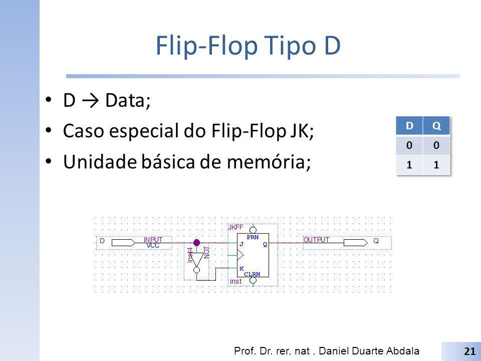 Flip-Flop Tipo D D Data; Caso especial do Flip-Flop JK; Unidade básica de memória; Prof. Dr. rer. nat. Daniel Duarte Abdala 21