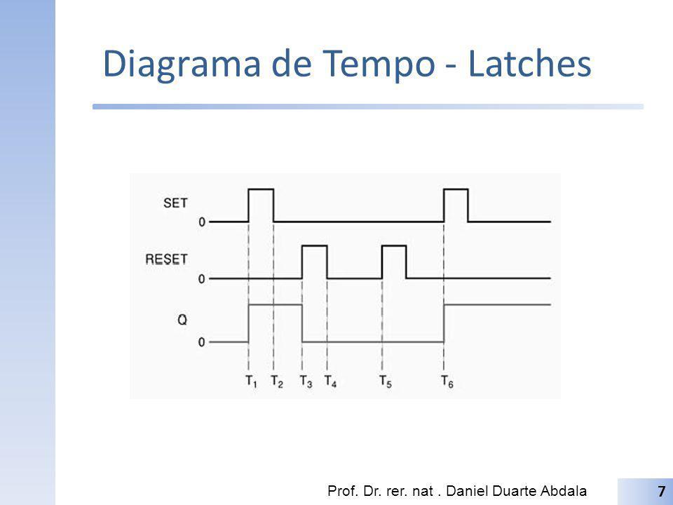Diagrama de Tempo - Latches Prof. Dr. rer. nat. Daniel Duarte Abdala 7