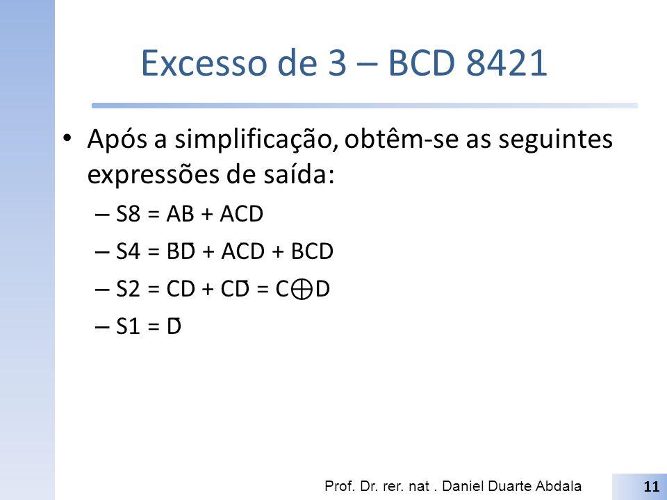 Excesso de 3 – BCD 8421 Após a simplificação, obtêm-se as seguintes expressões de saída: – S8 = AB + ACD – S4 = B̄D̄ + AC̄D + BCD – S2 = C̄D + CD̄ = C