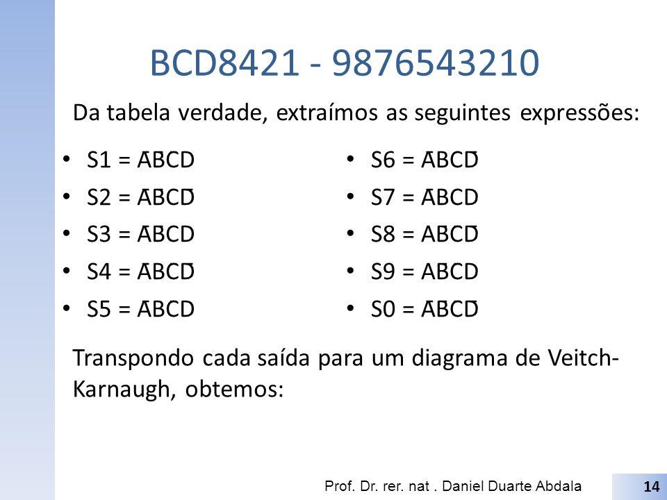 BCD8421 - 9876543210 S1 = ĀB̄C̄D S2 = ĀB̄CD̄ S3 = ĀB̄CD S4 = ĀBC̄D̄ S5 = ĀBC̄D S6 = ĀBCD̄ S7 = ĀBCD S8 = AB̄C̄D̄ S9 = AB̄C̄D S0 = ĀB̄C̄D̄ 14 P