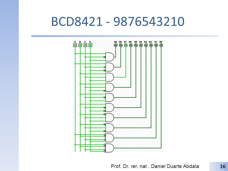 BCD8421 - 9876543210 Prof. Dr. rer. nat. Daniel Duarte Abdala 16