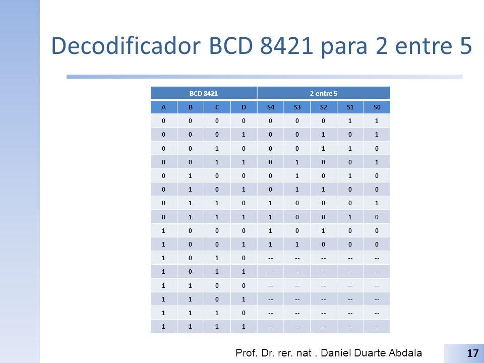 Decodificador BCD 8421 para 2 entre 5 Prof. Dr. rer. nat. Daniel Duarte Abdala 17 BCD 84212 entre 5 ABCDS4S3S2S1S0 000000011 000100101 001000110 00110