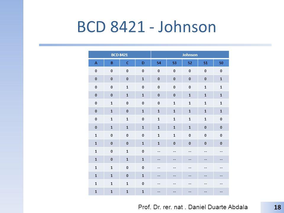 BCD 8421 - Johnson Prof. Dr. rer. nat. Daniel Duarte Abdala 18 BCD 8421Johnson ABCDS4S3S2S1S0 000000000 000100001 001000011 001100111 010001111 010111