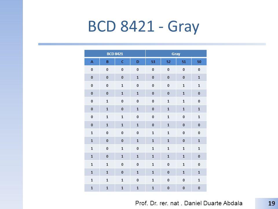 BCD 8421 - Gray Prof. Dr. rer. nat. Daniel Duarte Abdala 19 BCD 8421Gray ABCDS3S2S1S0 00000000 00010001 00100011 00110010 01000110 01010111 01100101 0