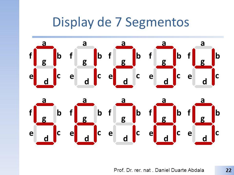 Display de 7 Segmentos Prof. Dr. rer. nat. Daniel Duarte Abdala 22 a b c d e f g a b c d e f g a b c d e f g a b c d e f g a b c d e f g a b c d e f g
