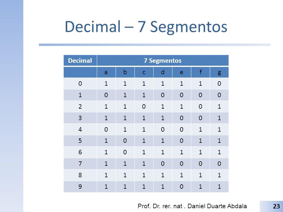 Decimal – 7 Segmentos Decimal7 Segmentos abcdefg 01111110 10110000 21101101 31111001 40110011 51011011 61011111 71110000 81111111 91111011 Prof. Dr. r