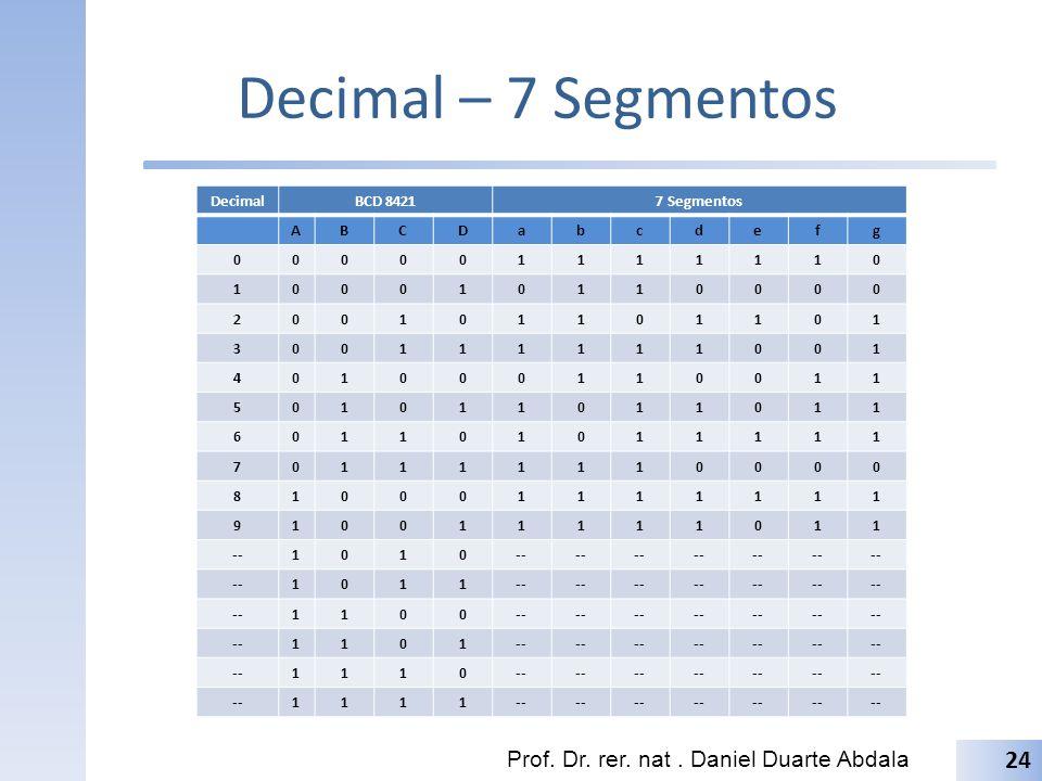 Decimal – 7 Segmentos Prof. Dr. rer. nat. Daniel Duarte Abdala 24 DecimalBCD 84217 Segmentos ABCDabcdefg 000001111110 100010110000 200101101101 300111
