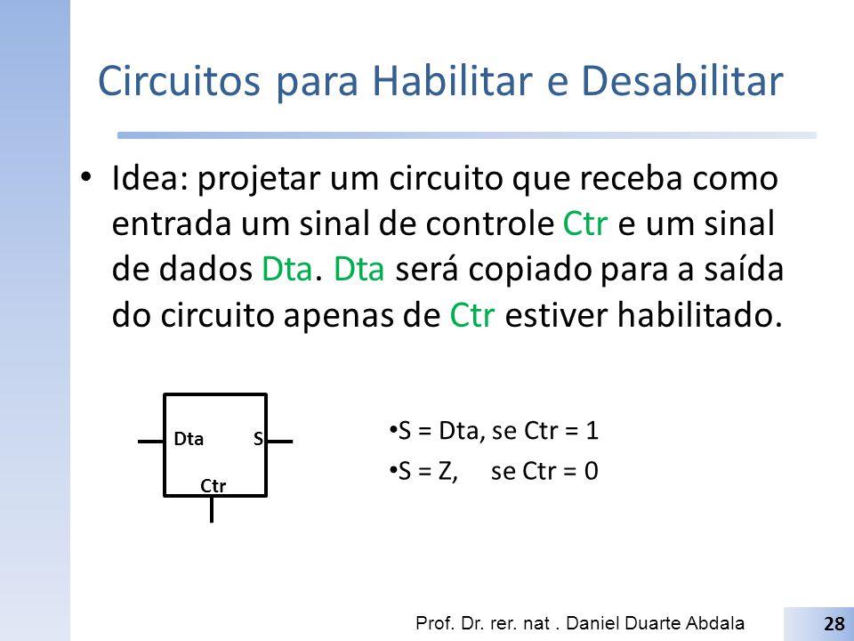 Circuitos para Habilitar e Desabilitar Idea: projetar um circuito que receba como entrada um sinal de controle Ctr e um sinal de dados Dta. Dta será c