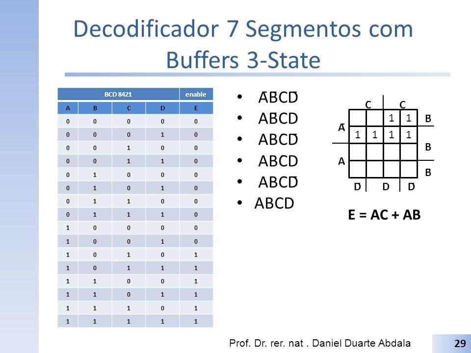 Decodificador 7 Segmentos com Buffers 3-State Prof. Dr. rer. nat. Daniel Duarte Abdala 29 BCD 8421enable ABCDE 00000 00010 00100 00110 01000 01010 011