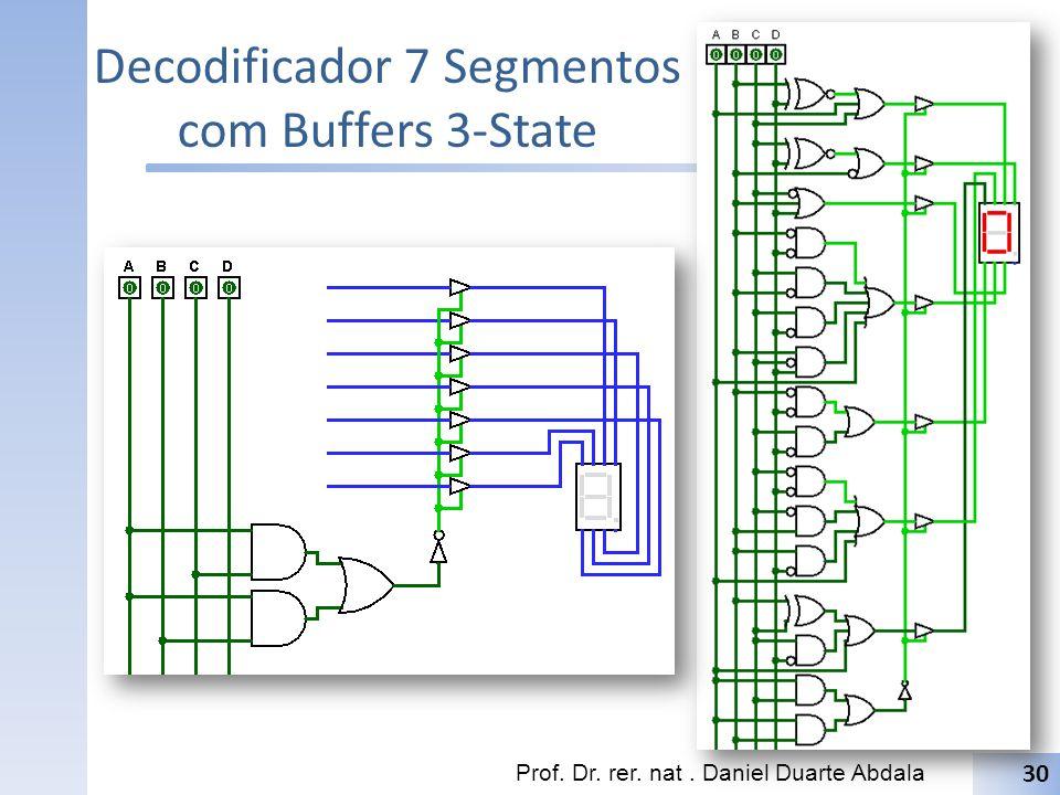 Decodificador 7 Segmentos com Buffers 3-State Prof. Dr. rer. nat. Daniel Duarte Abdala 30