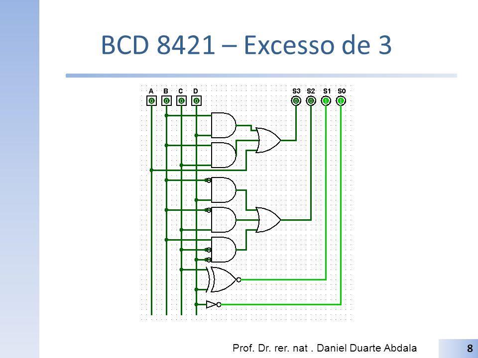Excesso de 3 – BCD 8421 Prof.Dr. rer. nat.