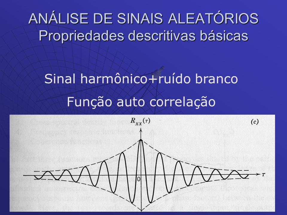 ANÁLISE DE SINAIS ALEATÓRIOS Propriedades descritivas básicas Sinal harmônico+ruído branco Função auto correlação