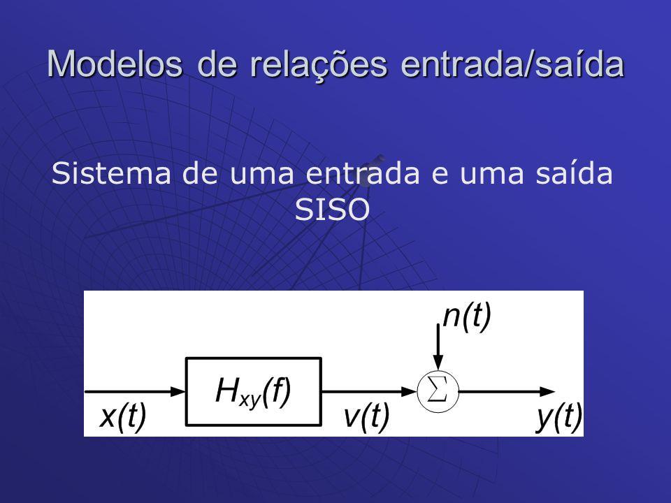 Modelos de relações entrada/saída Sistema de uma entrada e uma saída SISO