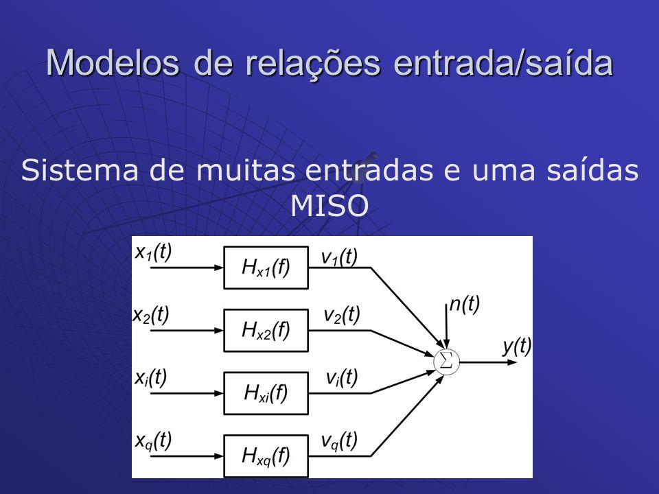Modelos de relações entrada/saída Sistema de muitas entradas e uma saídas MISO