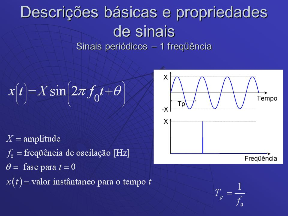 Descrições básicas e propriedades de sinais Sinais periódicos – 1 freqüência