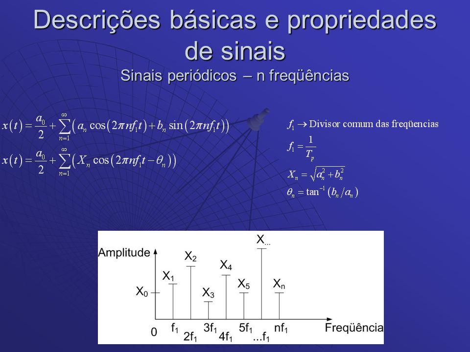 Descrições básicas e propriedades de sinais Sinais periódicos – n freqüências