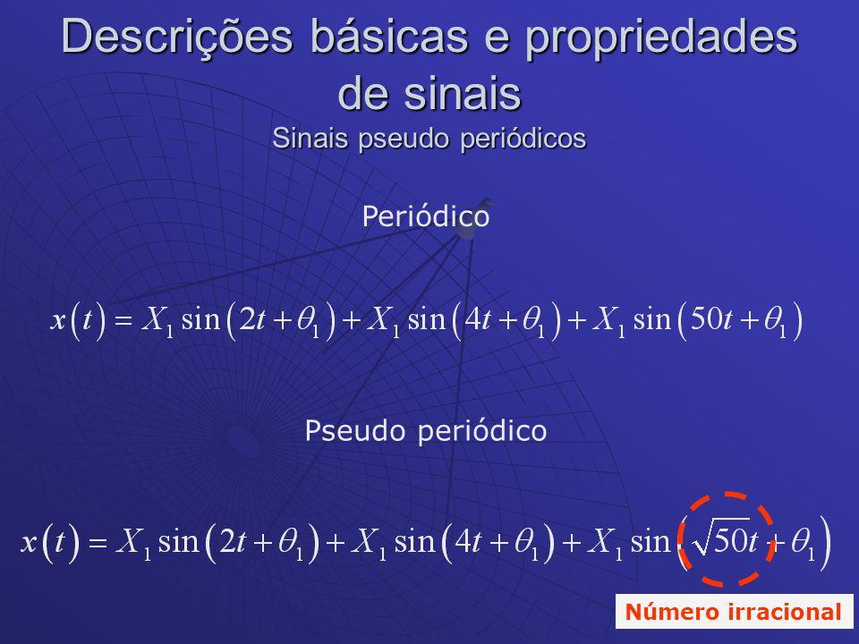 Descrições básicas e propriedades de sinais Sinais pseudo periódicos Periódico Pseudo periódico Número irracional