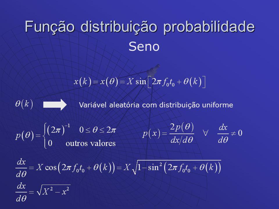 Função distribuição probabilidade Seno Variável aleatória com distribuição uniforme