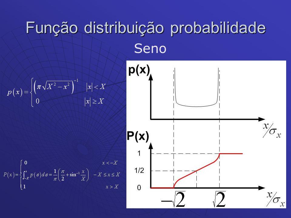 Função distribuição probabilidade Seno