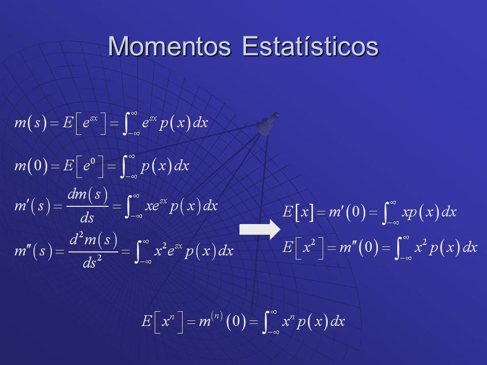 Momentos Estatísticos