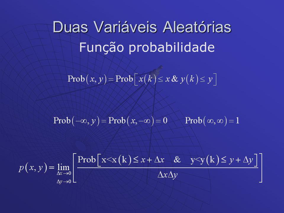 Duas Variáveis Aleatórias Função probabilidade