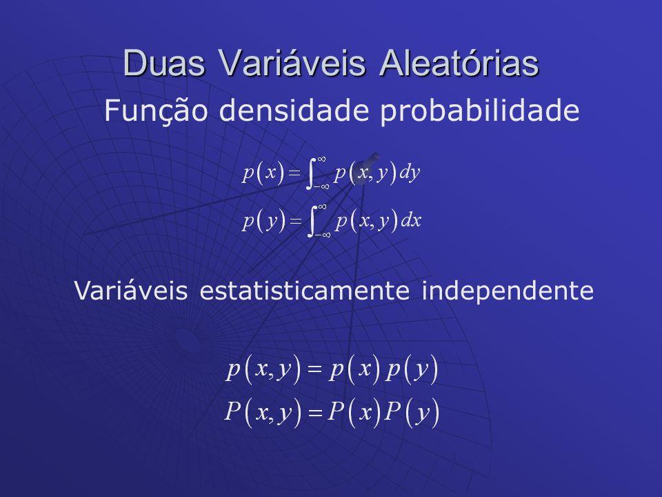 Duas Variáveis Aleatórias Função densidade probabilidade Variáveis estatisticamente independente