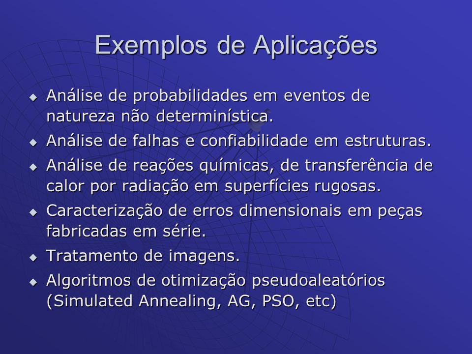 Exemplos de Aplicações Análise de probabilidades em eventos de natureza não determinística. Análise de probabilidades em eventos de natureza não deter