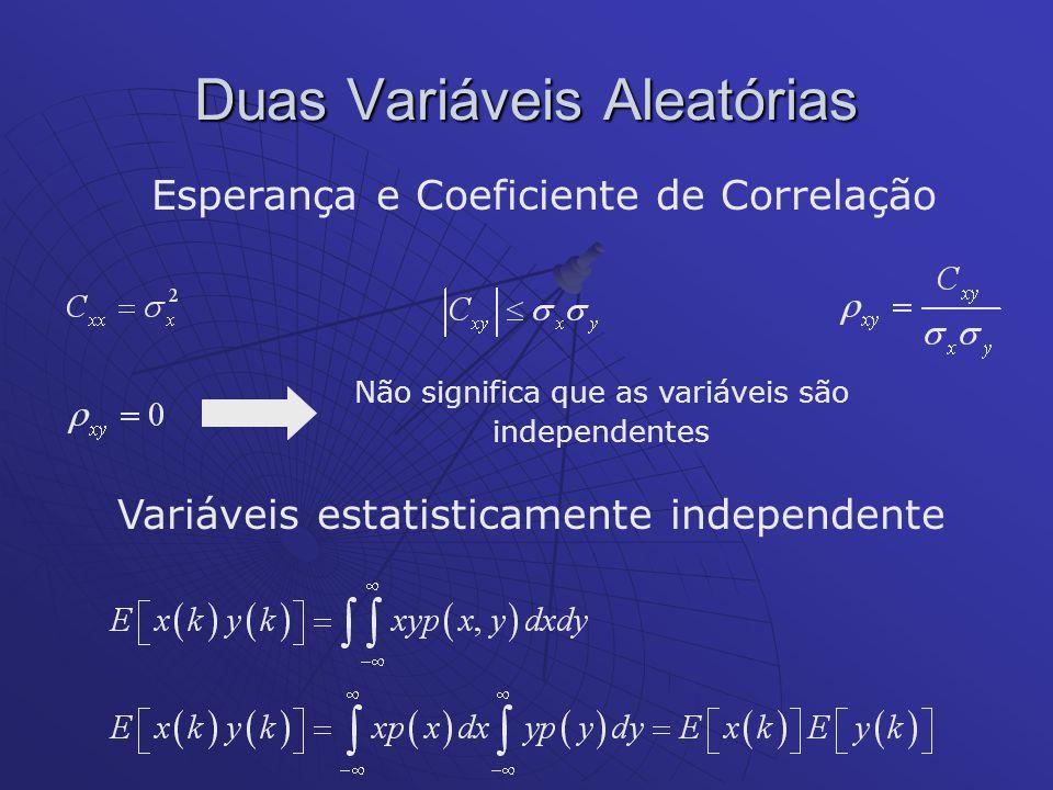 Duas Variáveis Aleatórias Esperança e Coeficiente de Correlação Variáveis estatisticamente independente Não significa que as variáveis são independent