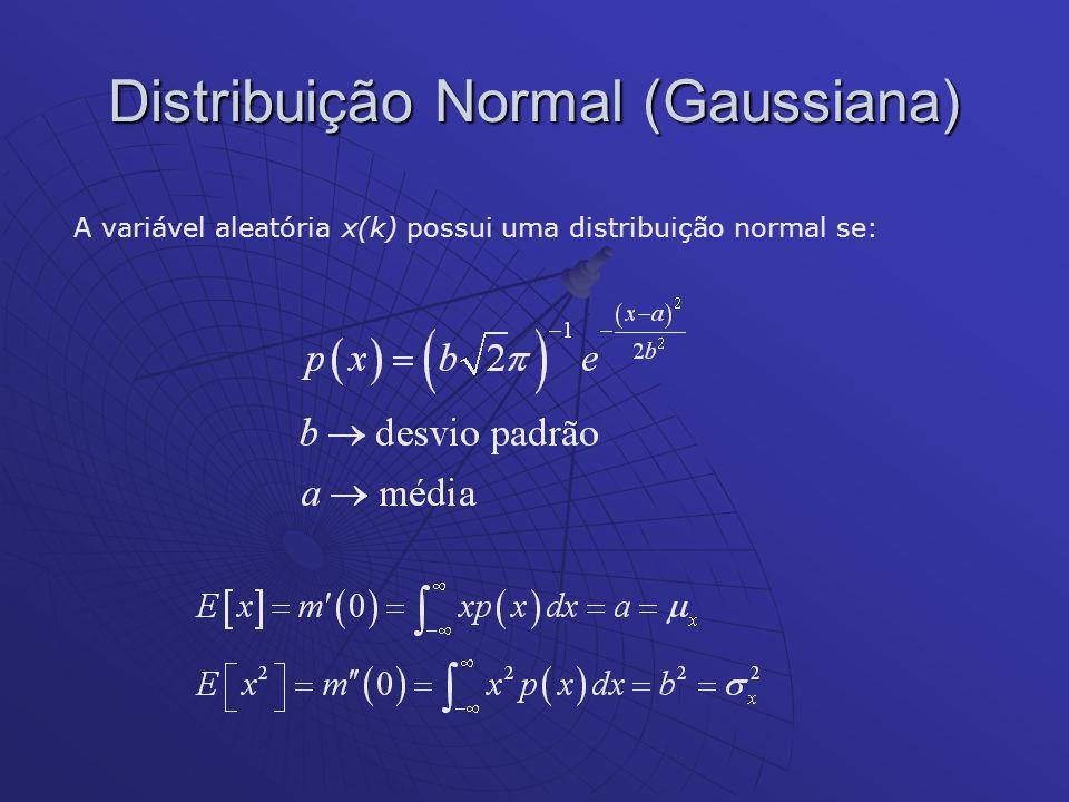 Distribuição Normal (Gaussiana) A variável aleatória x(k) possui uma distribuição normal se: