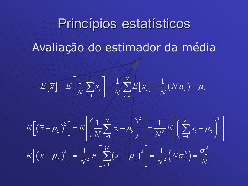 Princípios estatísticos Avaliação do estimador da média