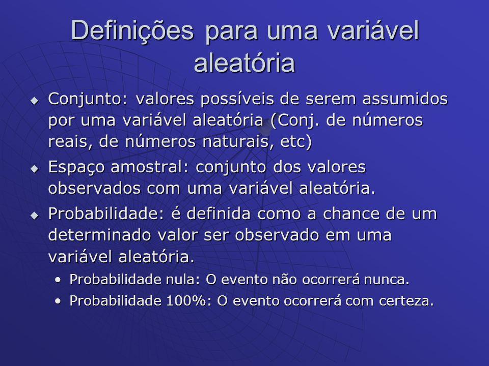 Definições para uma variável aleatória Conjunto: valores possíveis de serem assumidos por uma variável aleatória (Conj. de números reais, de números n