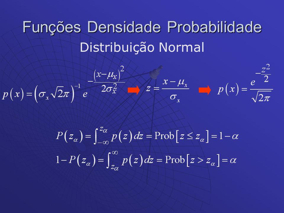 Funções Densidade Probabilidade Distribuição Normal