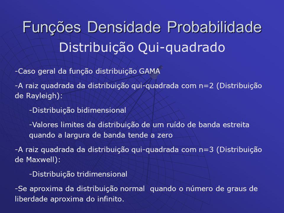 Funções Densidade Probabilidade Distribuição Qui-quadrado -Caso geral da função distribuição GAMA -A raiz quadrada da distribuição qui-quadrada com n=