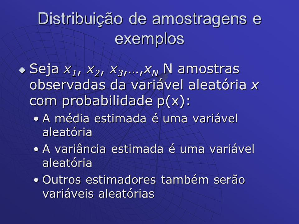 Distribuição de amostragens e exemplos Seja x 1, x 2, x 3,…,x N N amostras observadas da variável aleatória x com probabilidade p(x): Seja x 1, x 2, x