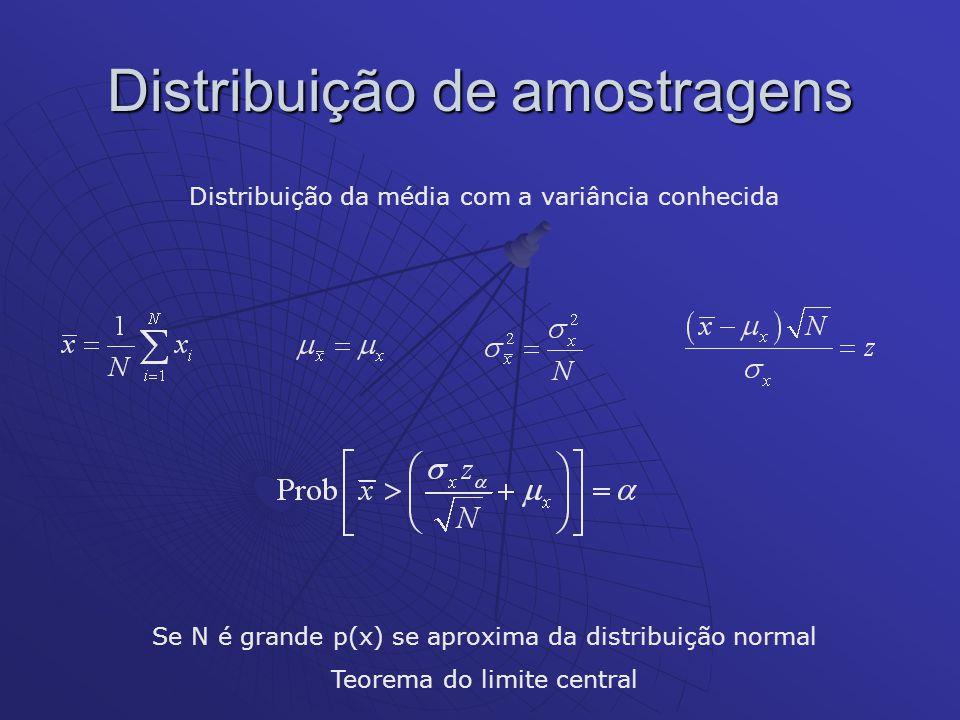 Distribuição de amostragens Distribuição da média com a variância conhecida Se N é grande p(x) se aproxima da distribuição normal Teorema do limite ce