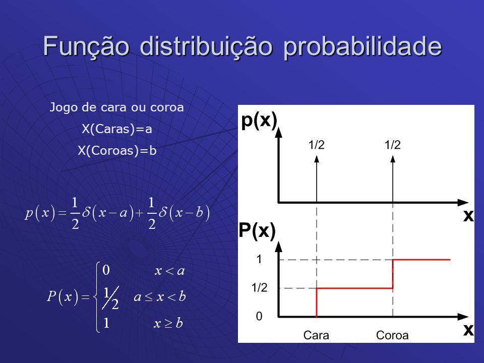 Função distribuição probabilidade Jogo de cara ou coroa X(Caras)=a X(Coroas)=b