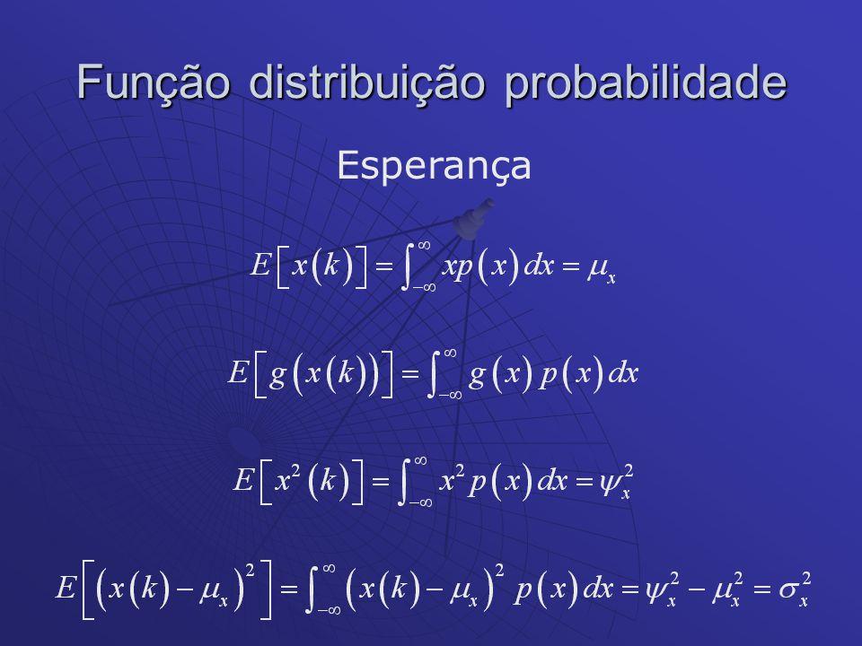 Esperança Função distribuição probabilidade