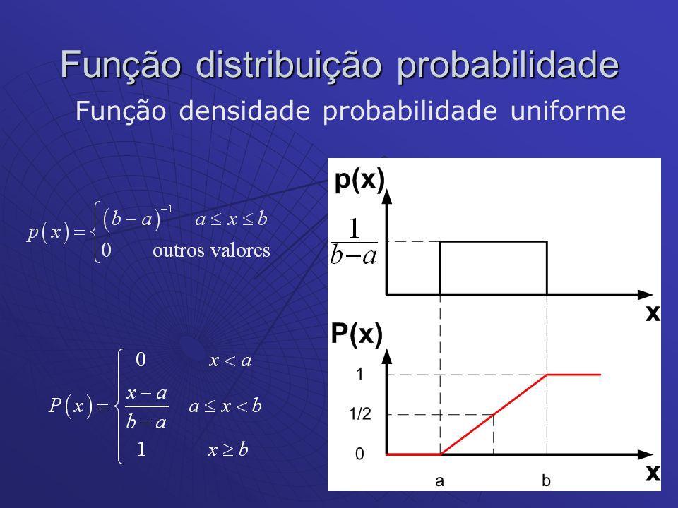 Função densidade probabilidade uniforme