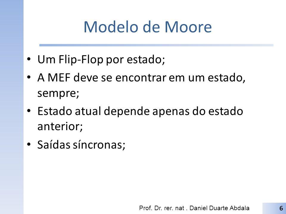 Diagrama: Modelo de Moore Prof.Dr. rer. nat. Daniel Duarte Abdala 7 Circ.