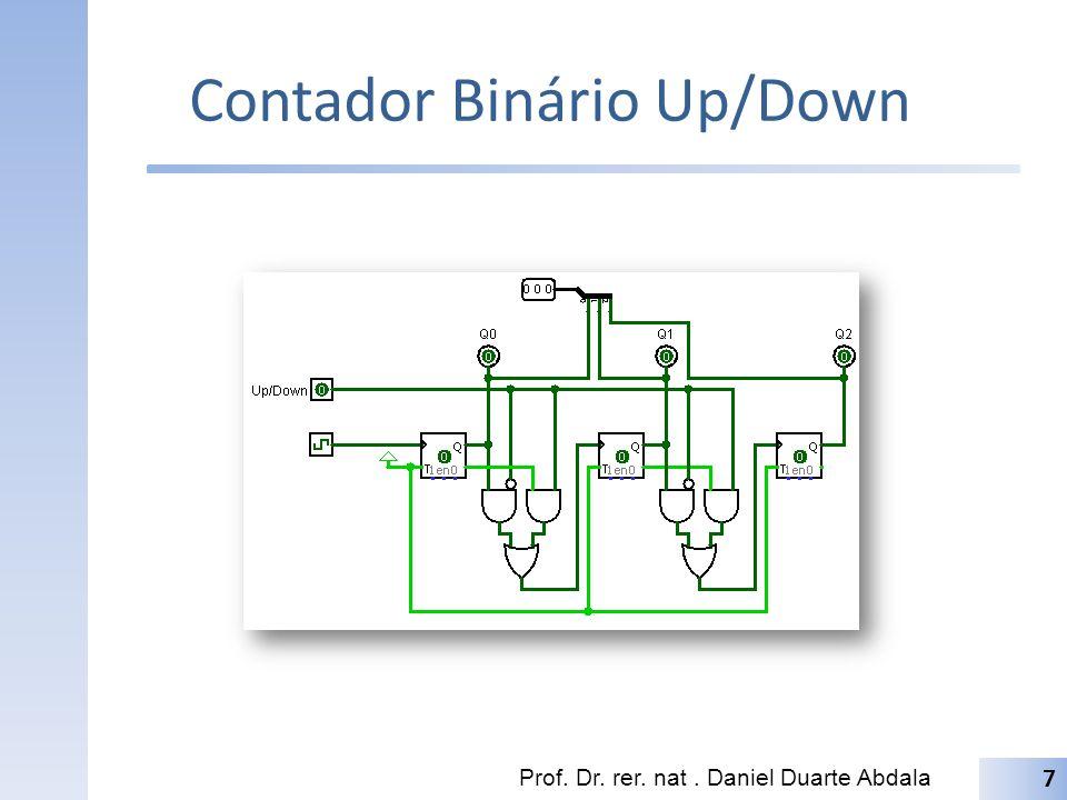 Contador Binário Up/Down Prof. Dr. rer. nat. Daniel Duarte Abdala 7