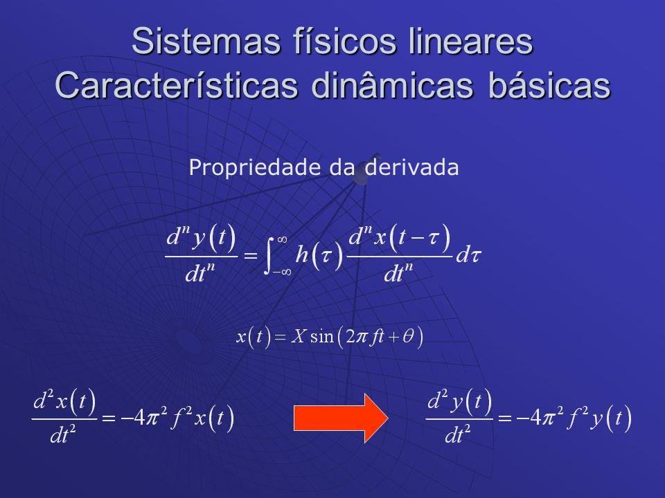 Sistemas físicos lineares Características dinâmicas básicas Propriedade da derivada