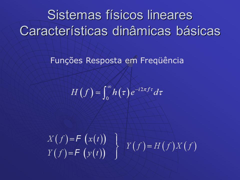 Sistemas físicos lineares Características dinâmicas básicas Funções Resposta em Freqüência