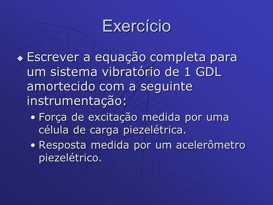 Exercício Escrever a equação completa para um sistema vibratório de 1 GDL amortecido com a seguinte instrumentação: Escrever a equação completa para u