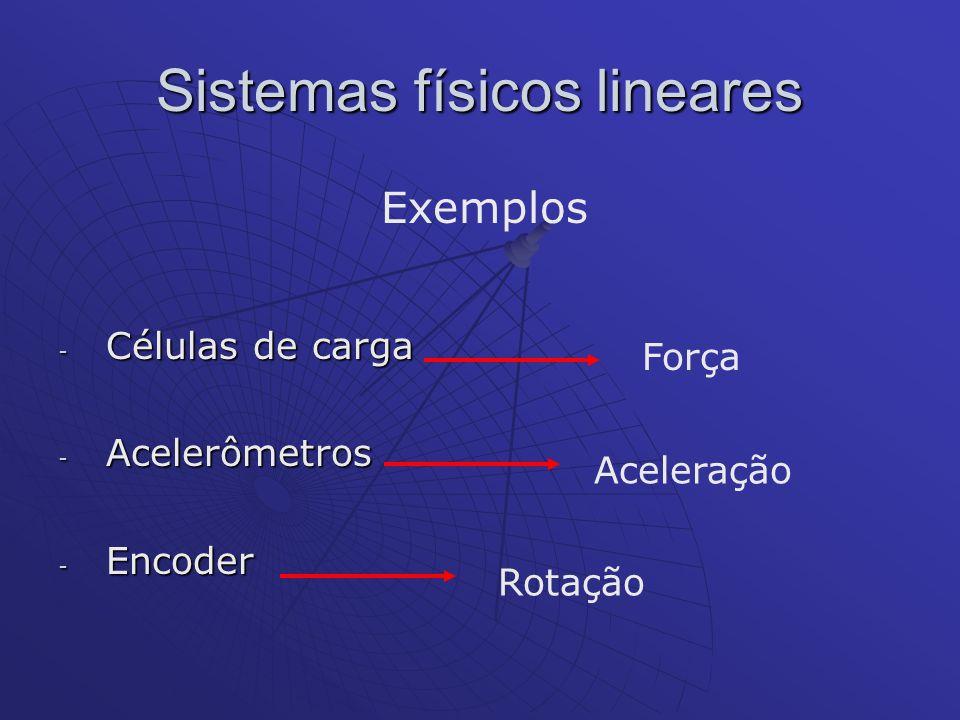 Sistemas físicos lineares - Células de carga - Acelerômetros - Encoder Exemplos Força Aceleração Rotação