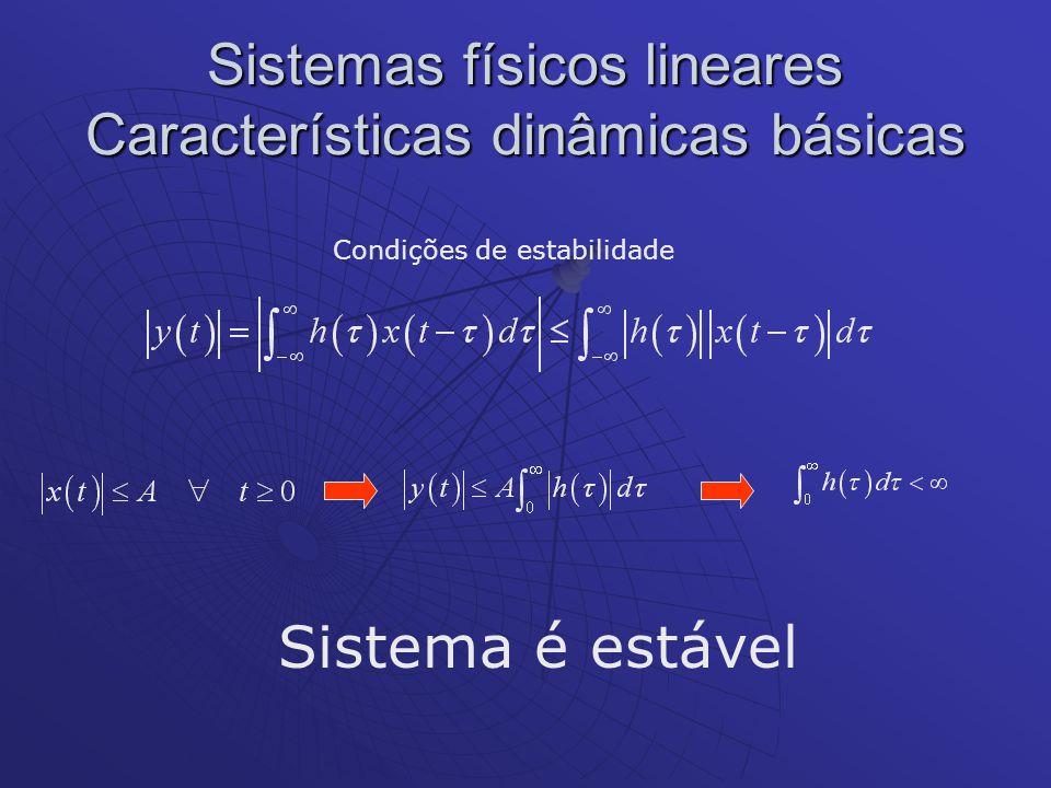 Sistemas físicos lineares Características dinâmicas básicas Condições de estabilidade Sistema é estável