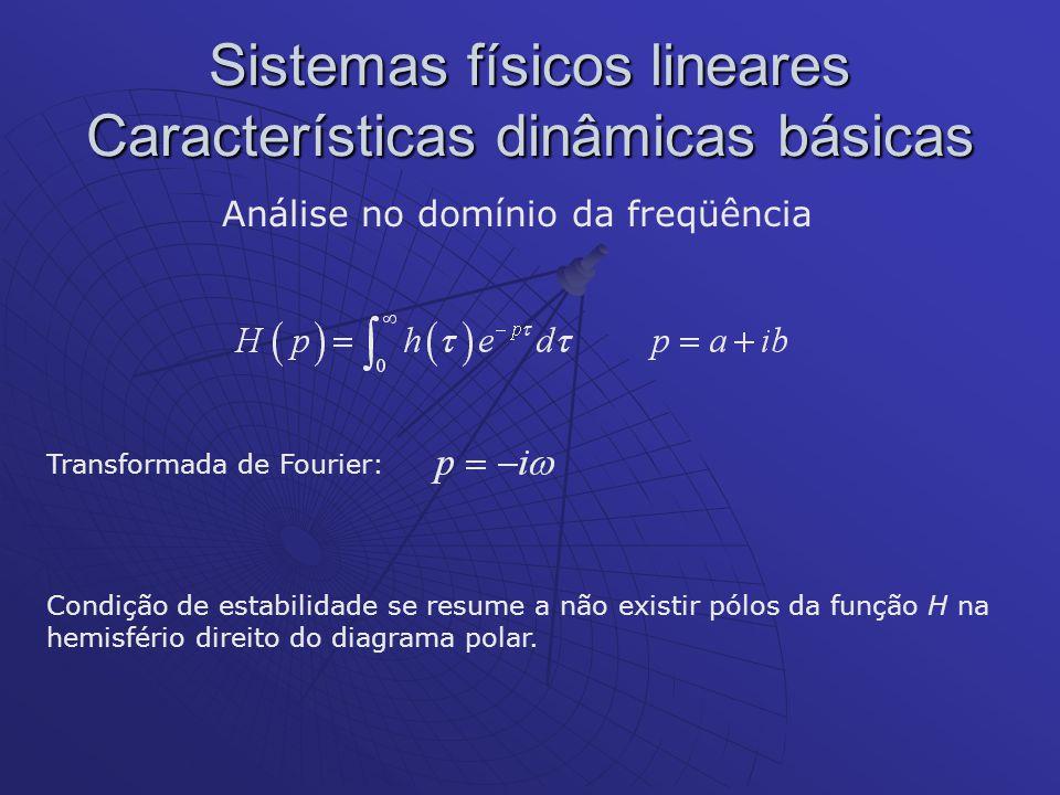 Sistemas físicos lineares Características dinâmicas básicas Análise no domínio da freqüência Transformada de Fourier: Condição de estabilidade se resu