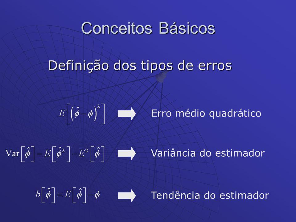 Conceitos Básicos Definição dos tipos de erros Erro médio quadrático Variância do estimador Tendência do estimador